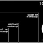 Resolution Comparison, Equirectangular 2:1, 16K | 12K | 8K | 5.7K | 4K